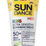 Med Kids Ultra Sensitive: Extra sanfter Sonnenschutz für die